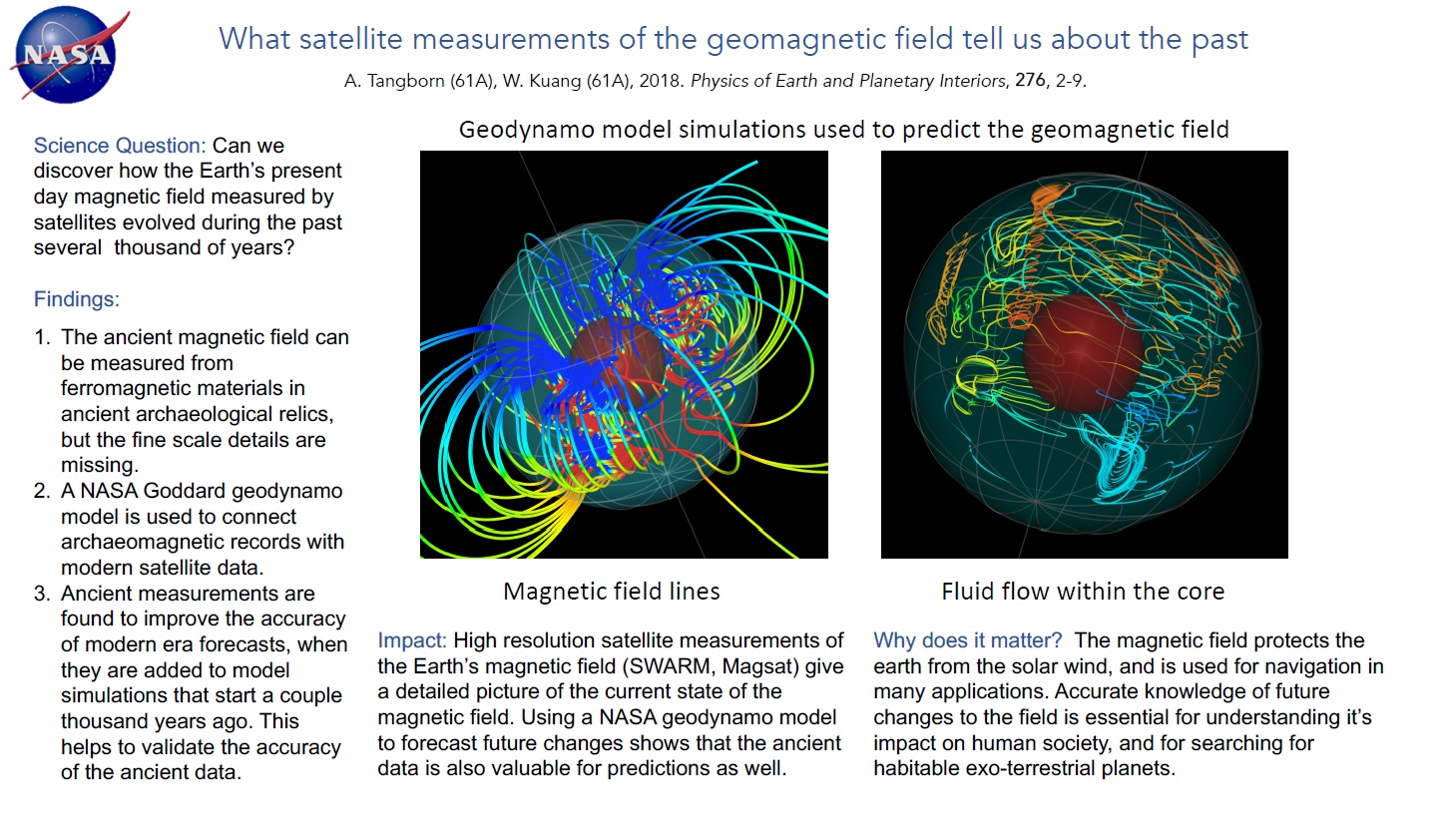 Satellite Measurements And The Past